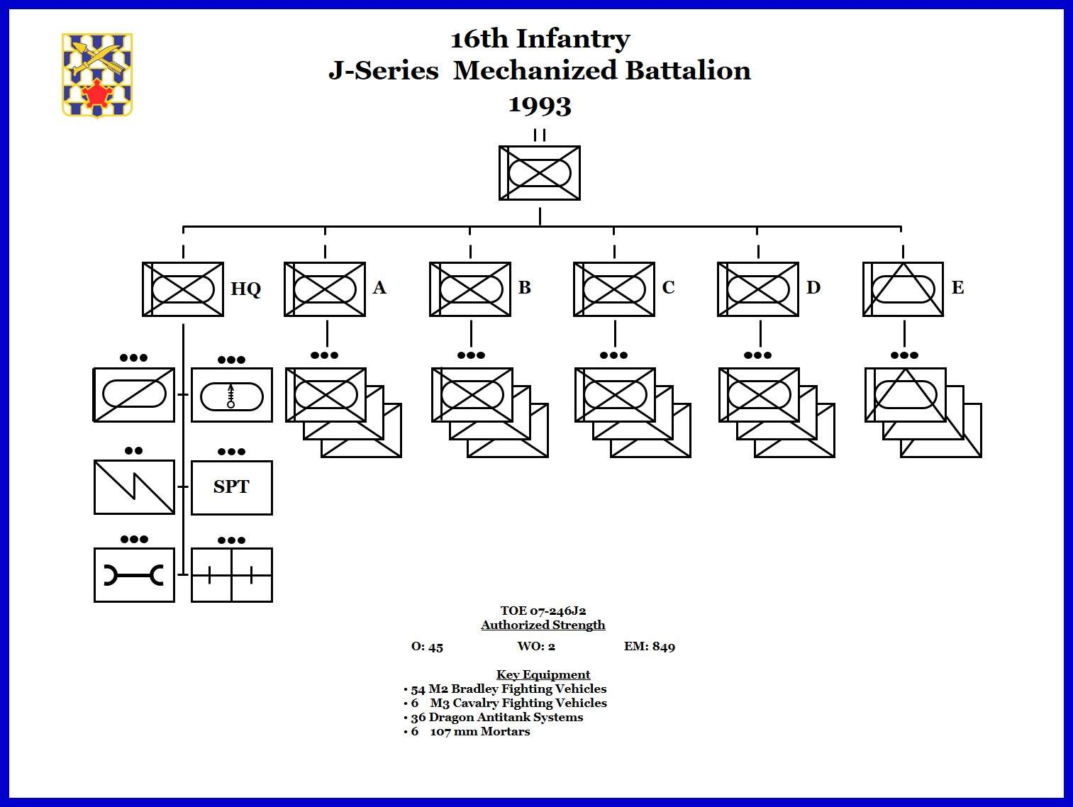 infantry battalions to mechanised infantry history essay 1-50 infantry battalion history  2d battalion as the 9th armored infantry battalion after 20 september 1943 the above units underwent changes as follows.